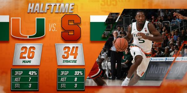 Syracuse Game today-c1xjgnmxcaahzz9-jpg
