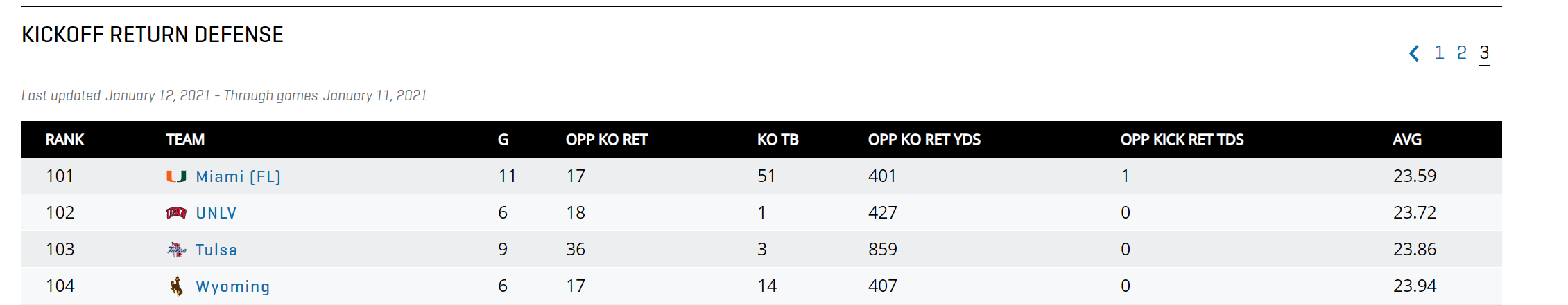 kickoff return defense.PNG