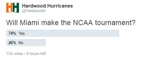 Will Miami Make the Tournament?-tourneychances-jpg